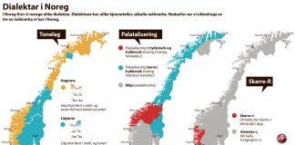 Dialekt i Norge.